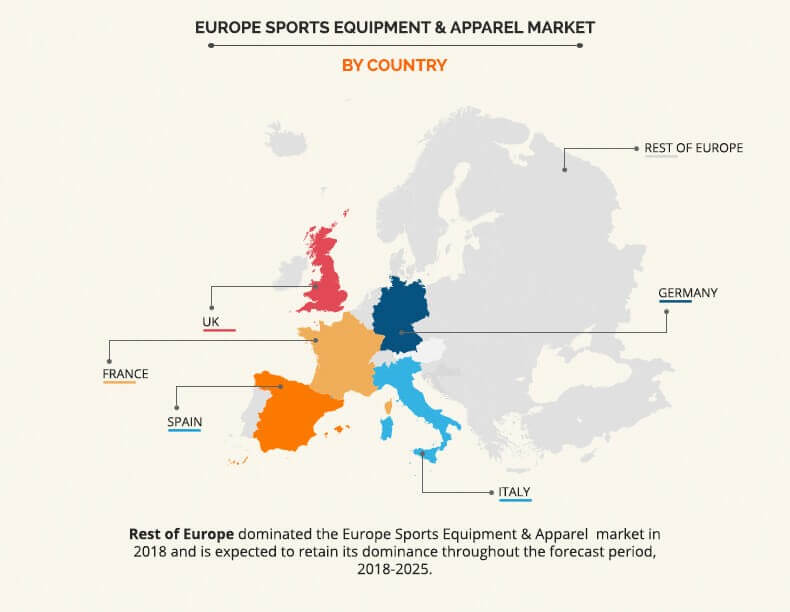 Europe Sports Equipment and Apparel Market by Regional Analysis