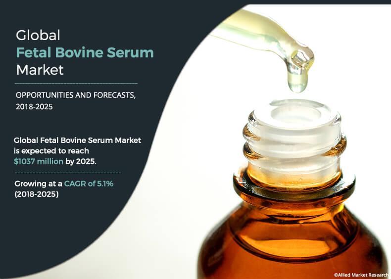 Fetal Bovine Serum Market