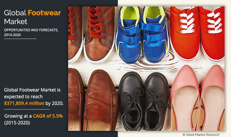 Footwear Market Size, Share , Trends, Research & Industry Analysis