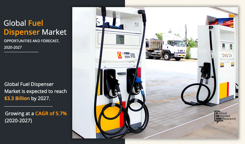 Fuel Dispenser Market Size Share Trends And Forecast 2020 2027