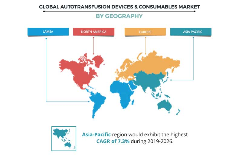 Global Autotransfusion Devices & Consumables Market By Geography
