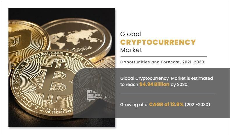 Un pac in bitcoin: l'idea per guadagnare abbattendo il rischio   WeWealth