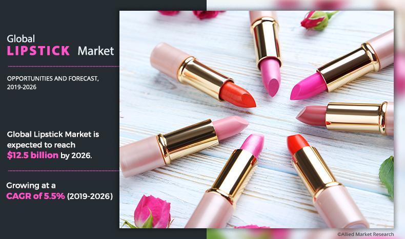 Global Lipstick Market