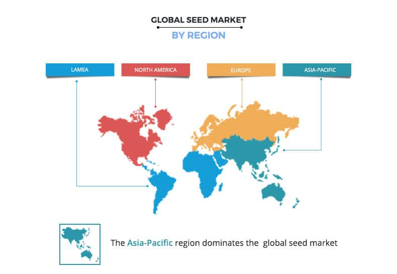 Global Seed Market by Region