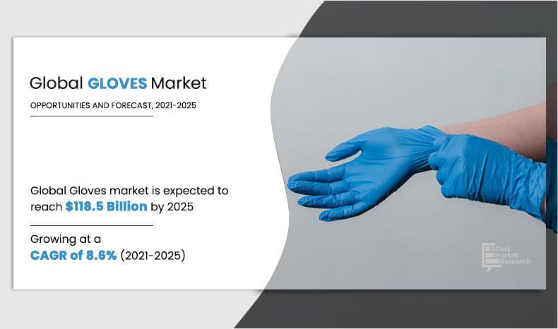 Gloves Market