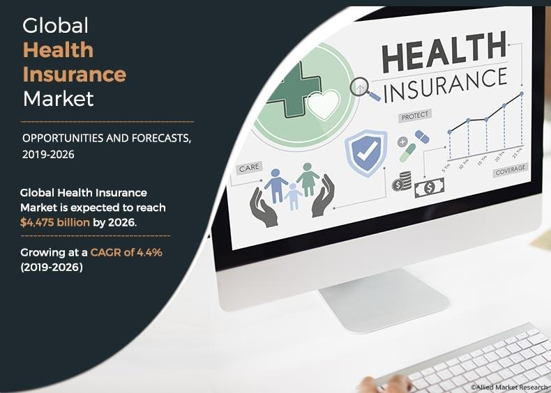 Health Insurance Market Size Share Industry Trends And Analysis 2026