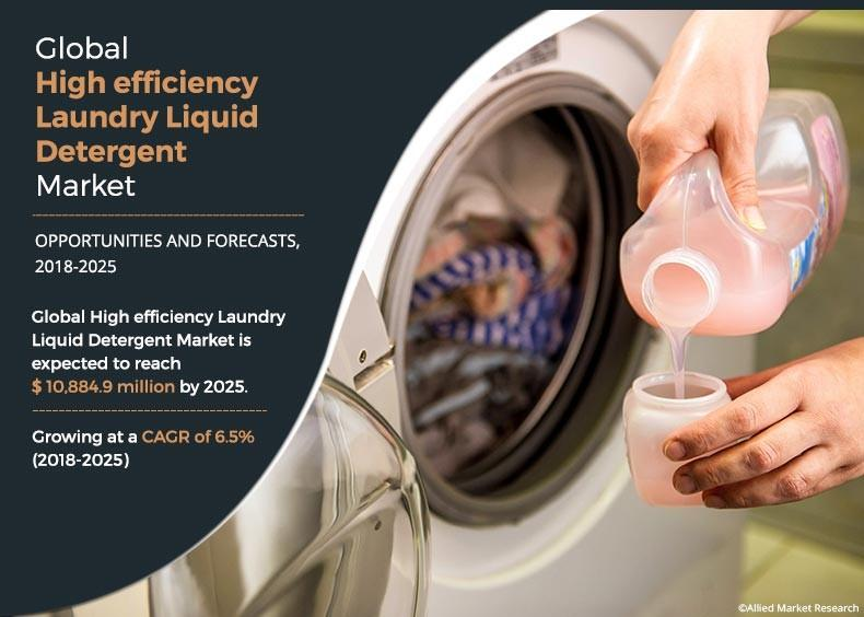 High-efficiency Laundry Liquid Detergent Market