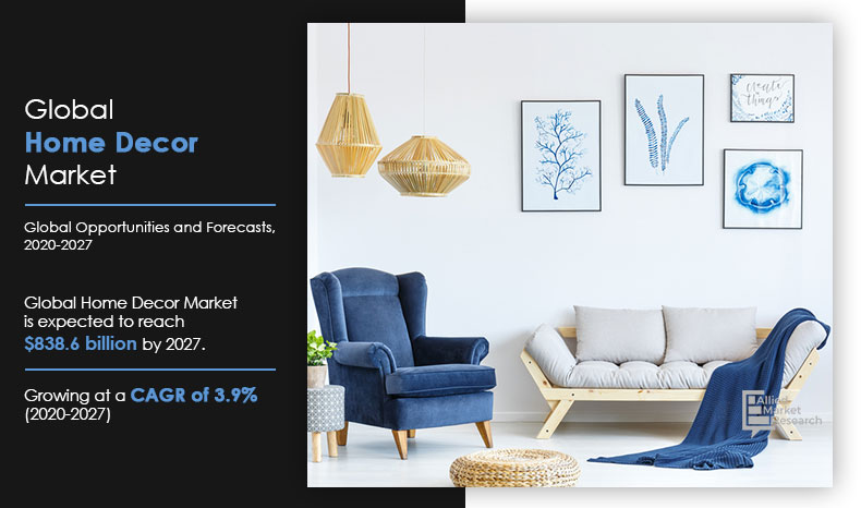 Home Decor Market Size Share And Trends Analysis Forecast 2027