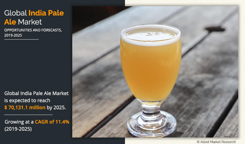 India Pale Ale Market