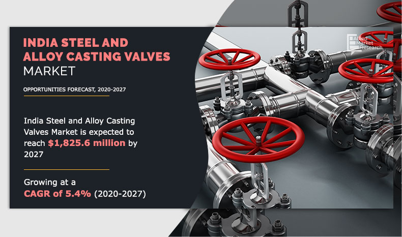India-Steel-and-Alloy-Casting-Valves-Market