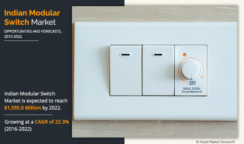 India Modular Switch Market Size, Industry Vertical and
