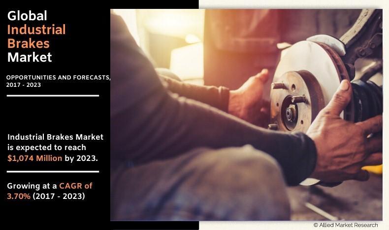 Industrial Brakes Market