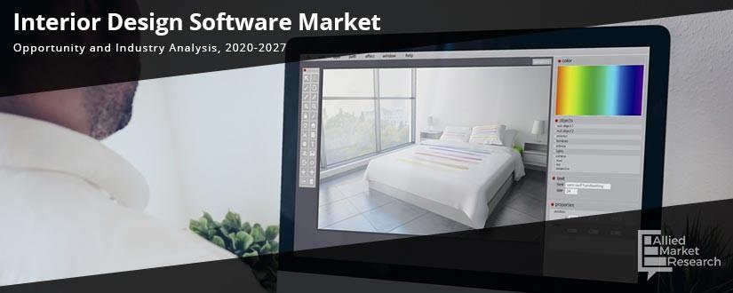 Interior Design Software Market Size Share Industry Forecast 2027