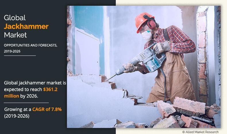 Jackhammer market