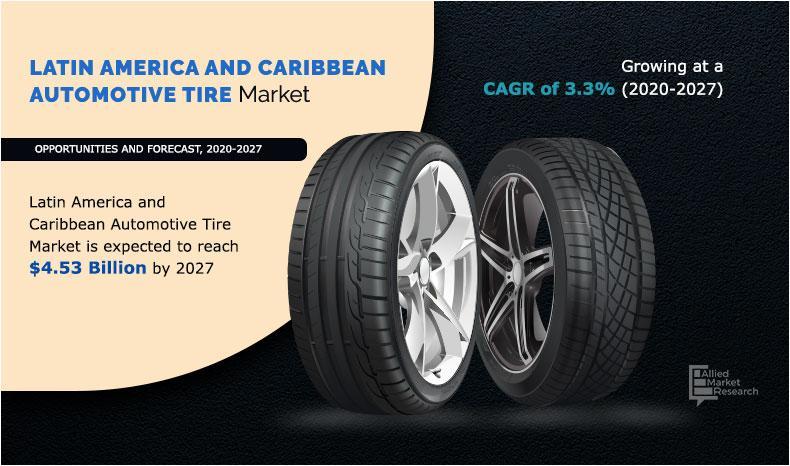 Latin-America-and-Caribbean-Automotive-Tire-Market
