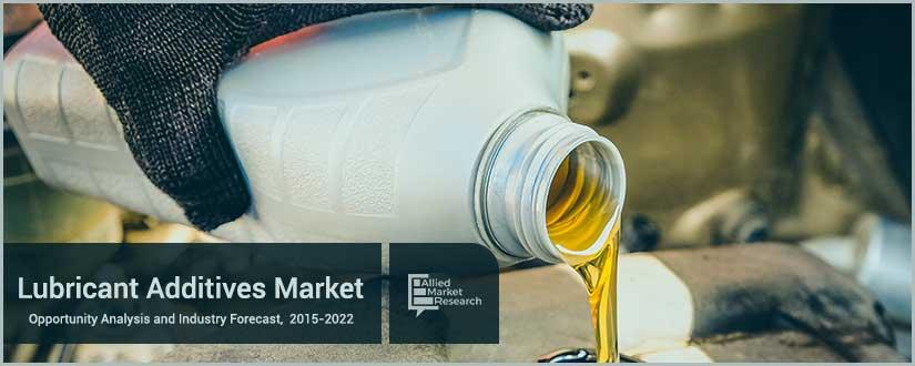 Lubricant Additives Market