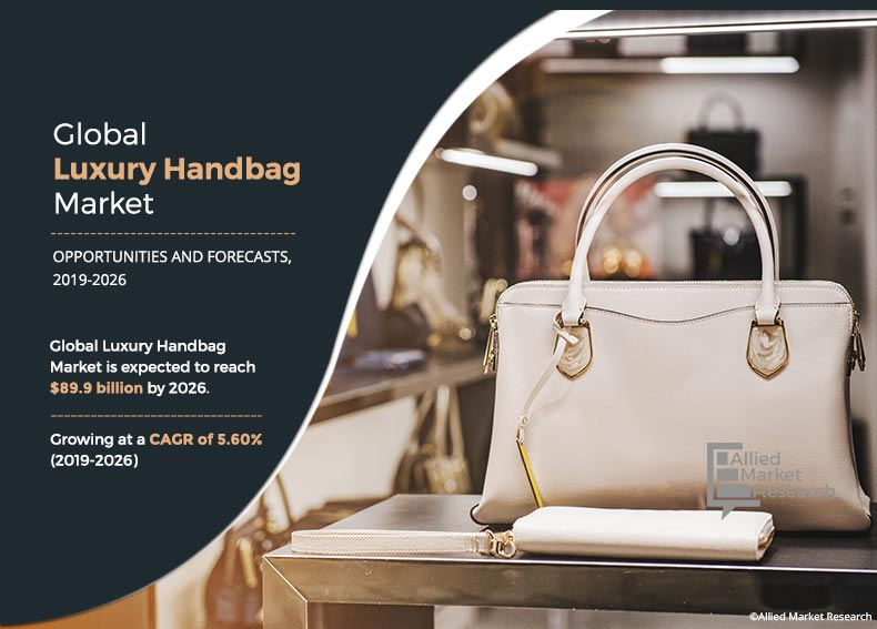 Luxury Handbag Market 2019-2026