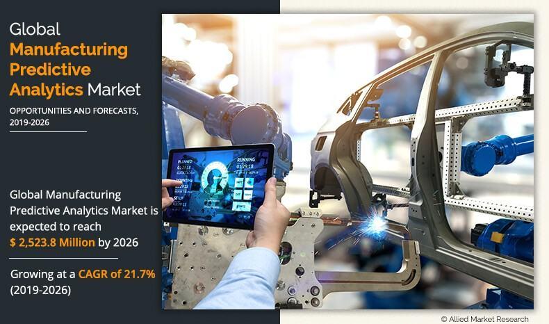Manufacturing Predictive Analytics Market