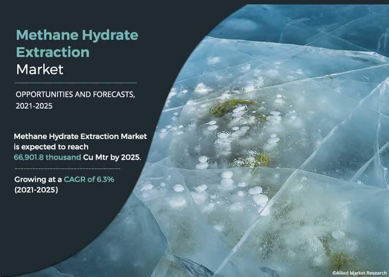 Methane Hydrate Market