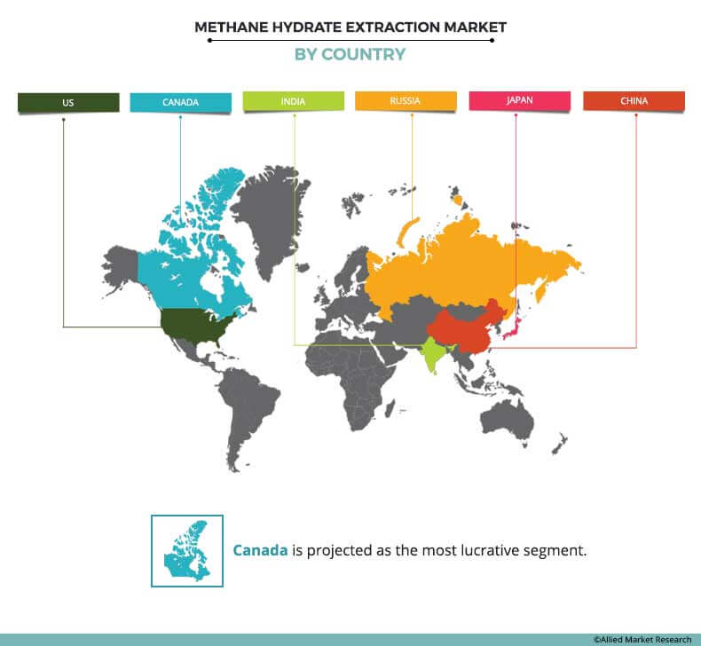 Methane Hydrate Market by Country
