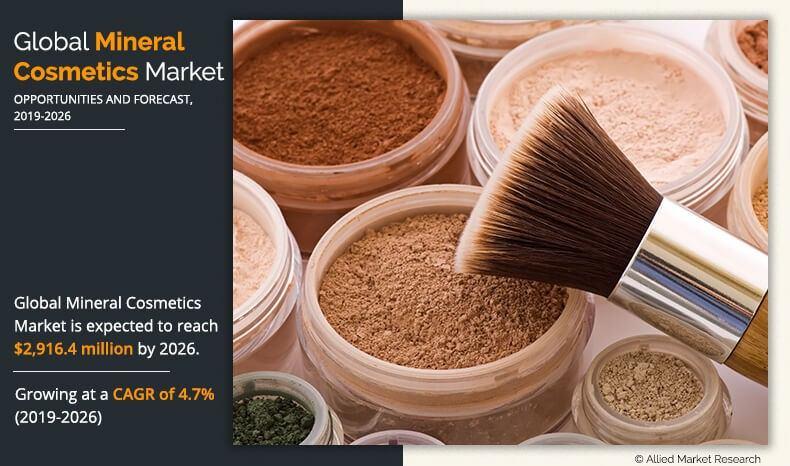 Mineral Cosmetics Market