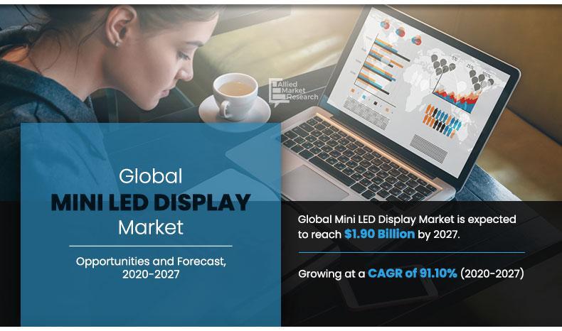 Mini-LED-Display-Market
