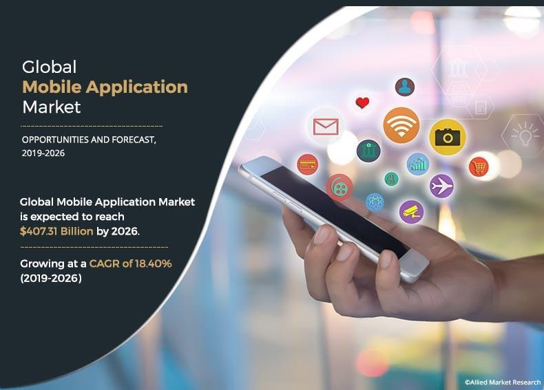 Mobile Application Market Infographics