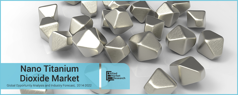 Nano Titanium Dioxide Market