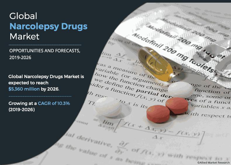 Narcolepsy Drugs Market
