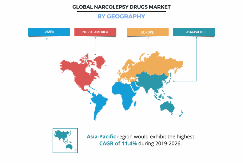 Narcolepsy Drugs Market by Geography