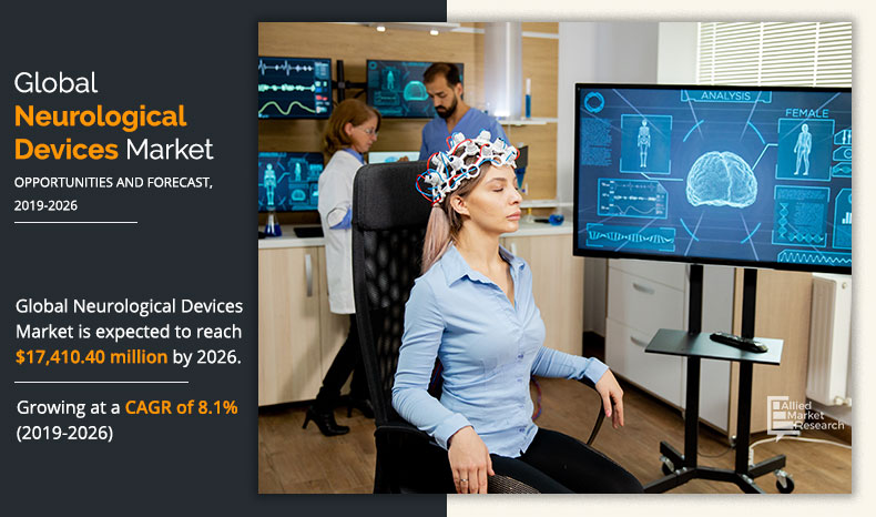 Neurological devices market 2019-2026