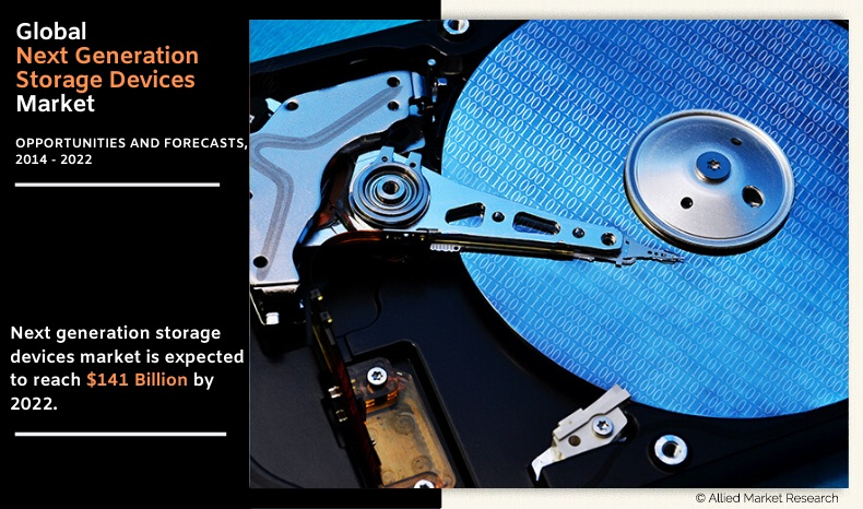 Next Generation Storage Devices Market
