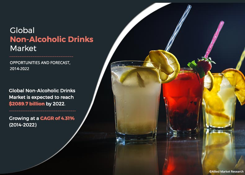 Non Alcoholic Drinks Market 2014-2022