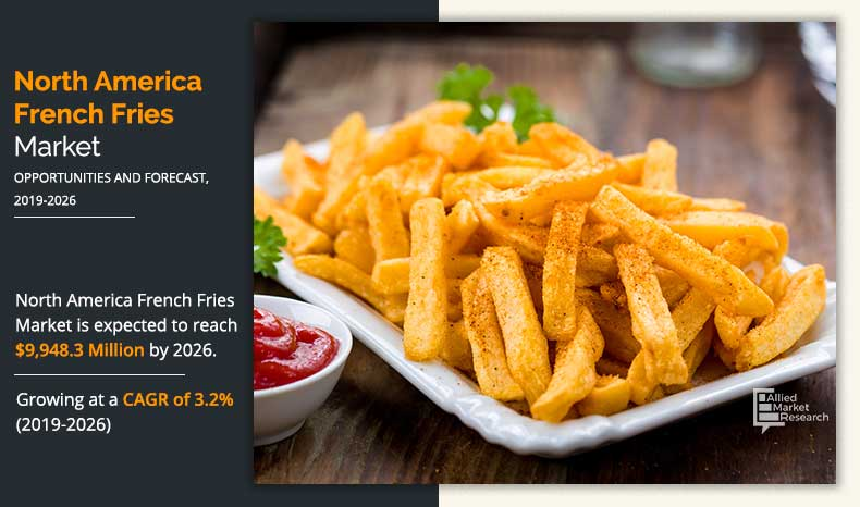 North America French Fries Market 2019-2026
