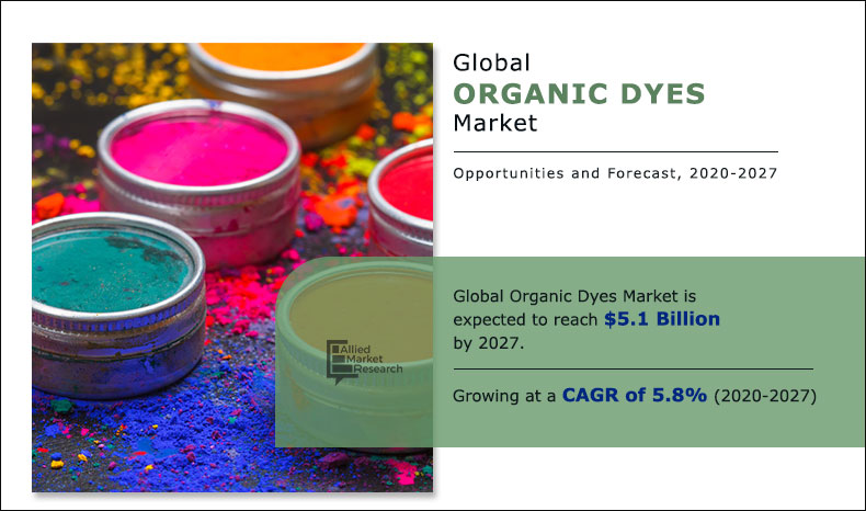 Organic Dyes Market