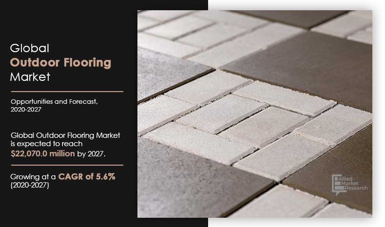 Outdoor Flooring Market Size Share And, Outdoor Laminate Flooring