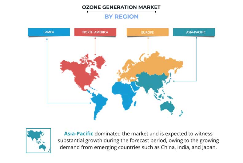 Ozone Generation Market Size, share, and Forecast