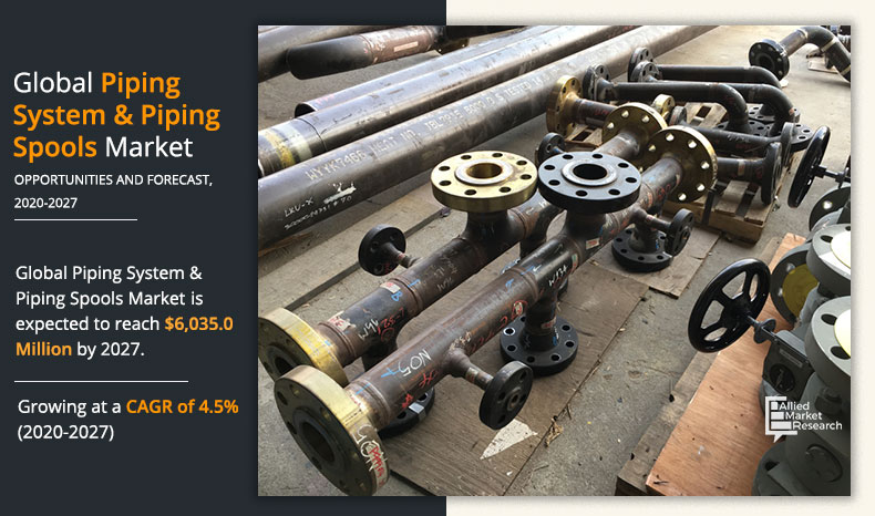 piping-system-and-piping-spools-Market-2020-2027