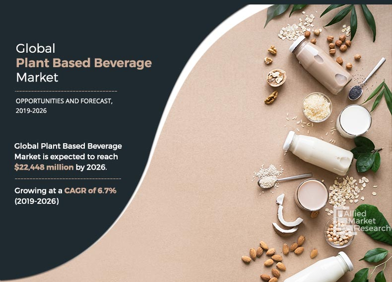 Plant Based Beverage Market