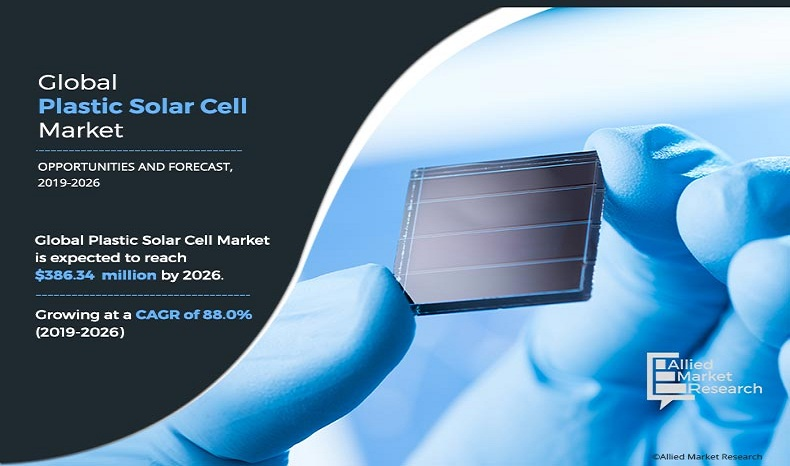 Plastic Solar Cell Market Size, Share and Growth | Analysis - 2026
