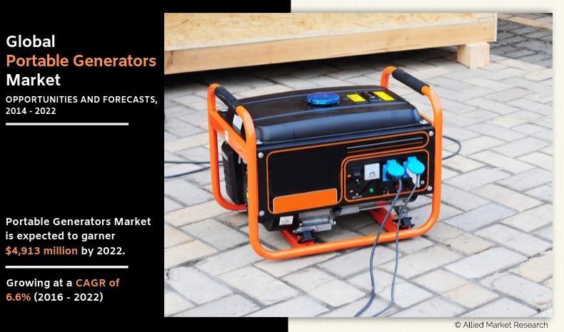 Portable Generators Market
