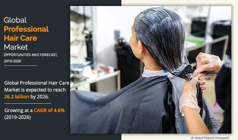 Professional Hair Care Market Size Share Trends Industry Report 2026