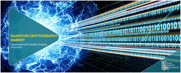 https://www.alliedmarketresearch.com/assets/sampleimages/quantum-cryptography-market-1607938495.png
