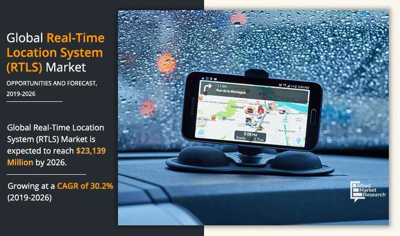 Real-Time-Location-System-(RTLS)-Market-2019-2026