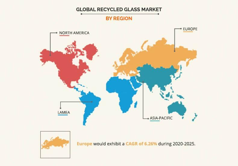 Recycled Glass Market by Region