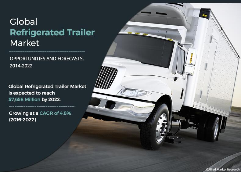 Refrigerated Trailer Market