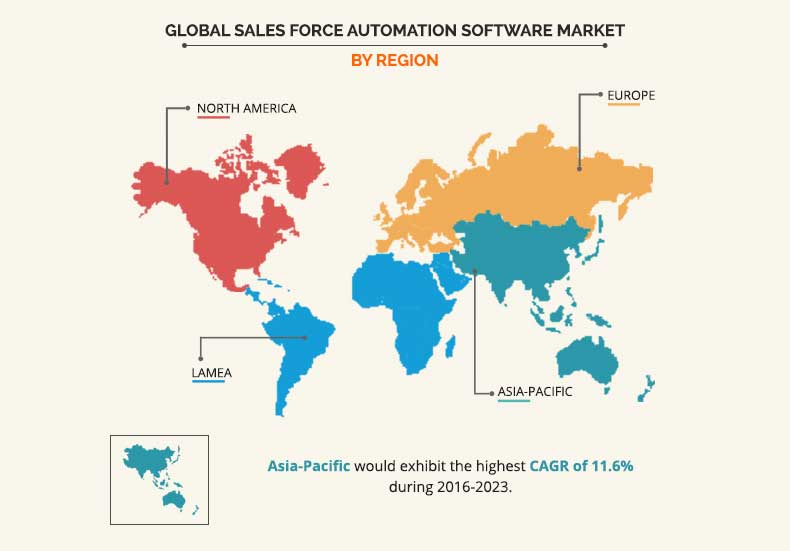 Sales Force Automation Software Market by region