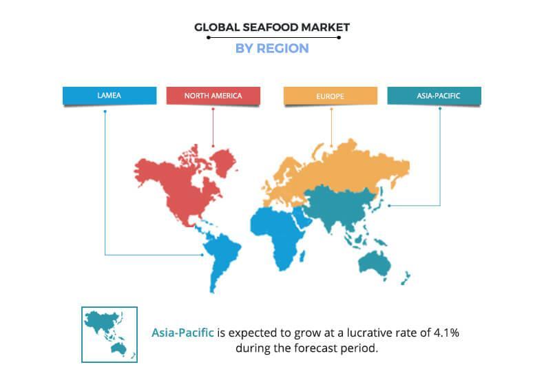 Рынок морепродуктов по регионам