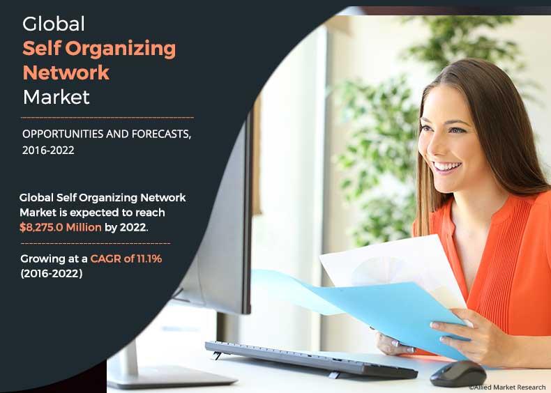Self Organizing Network Market