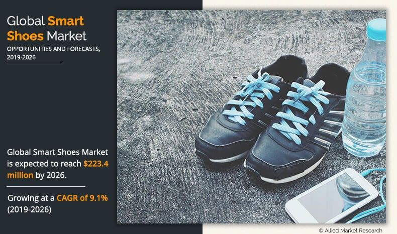 Global Smart Shoes Market